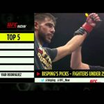 UFC Now Ep. 240 Top 5 Fighters Under 25