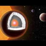 10 Most Amazing Planets in Space